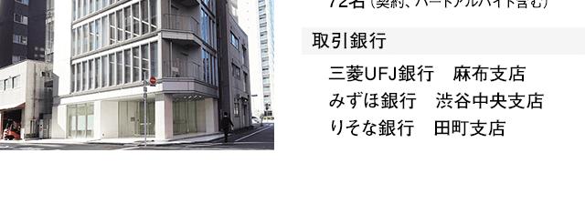 取引銀行:三菱UFJ銀行、みずほ銀行、りそな銀行